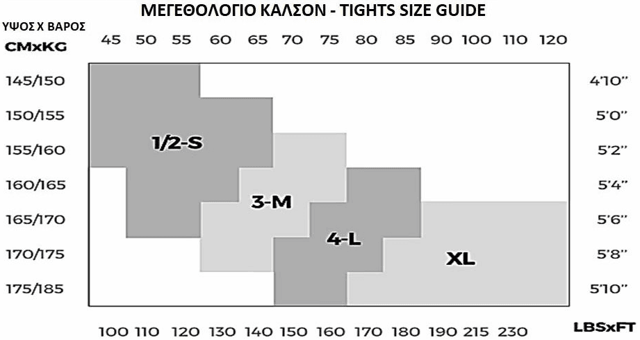 Women's Jeans And Jeggings Size Chart